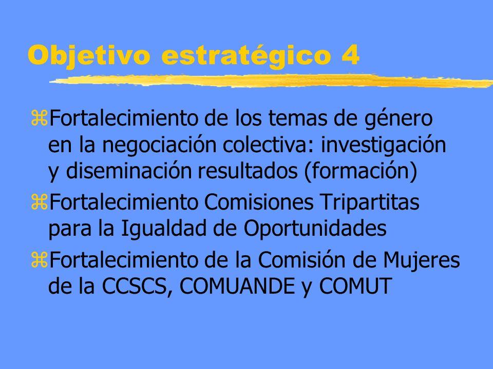 Objetivo estratégico 4 zFortalecimiento de los temas de género en la negociación colectiva: investigación y diseminación resultados (formación) zFortalecimiento Comisiones Tripartitas para la Igualdad de Oportunidades zFortalecimiento de la Comisión de Mujeres de la CCSCS, COMUANDE y COMUT
