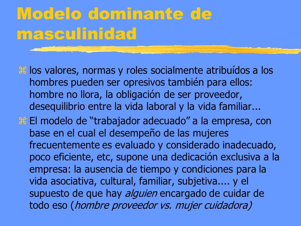 Demanda de los constituyentes zCreciente en América Latina, en especial entre gobiernos y sindicatos zNecesidad de estar presente también en las esferas/procesos de integración regional y subregional (ej: CCLA, instancias tripartites del Mercosur, etc...)