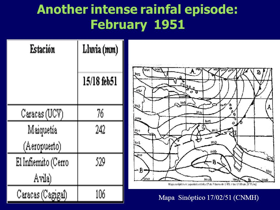 Another intense rainfal episode: February 1951 Mapa Sinóptico 17/02/51 (CNMH)