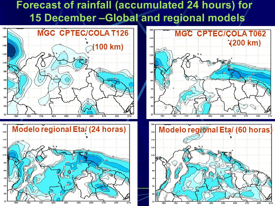 Forecast of rainfall (accumulated 24 hours) for 15 December –Global and regional models MGC CPTEC/COLA T126 (100 km) Modelo regional Eta/ (24 horas) Modelo regional Eta/ (60 horas) MGC CPTEC/COLA T062 (200 km)