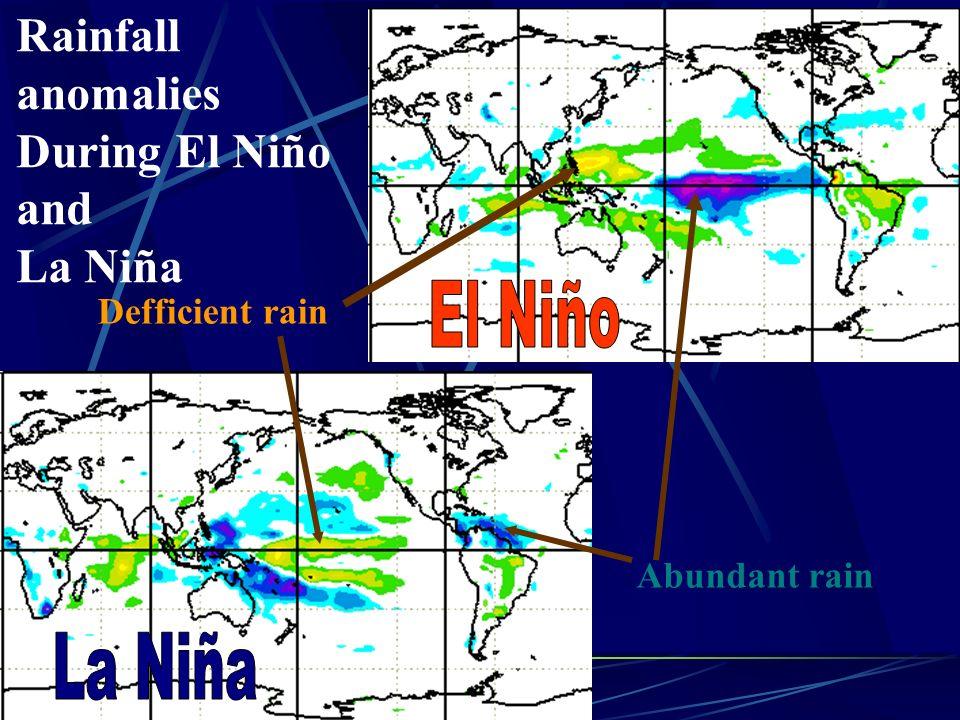 Defficient rain Abundant rain Rainfall anomalies During El Niño and La Niña
