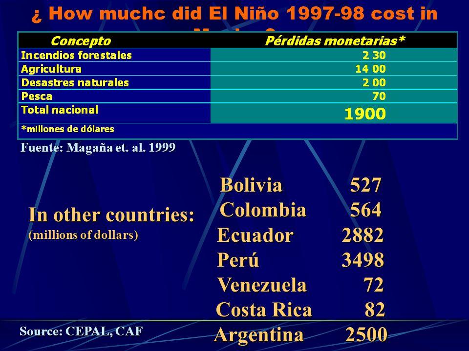¿ How muchc did El Niño 1997-98 cost in Mexico.