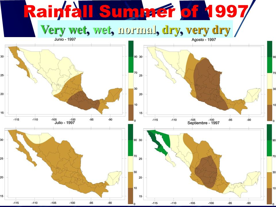 Rainfall Summer of 1997 Very wet, wet, normal, dry, very dry