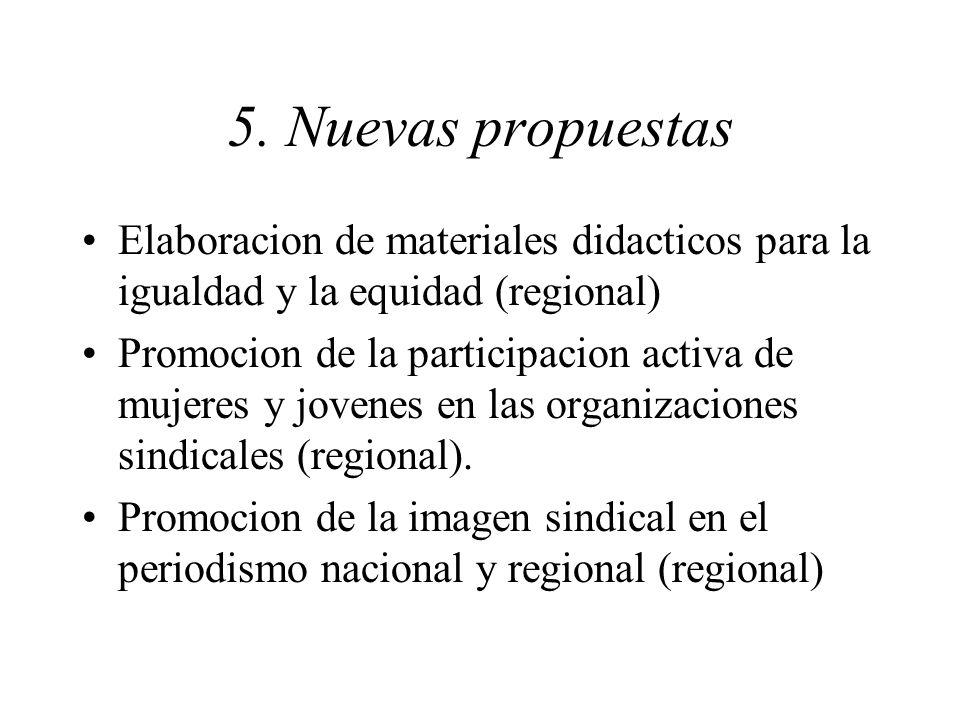 5. Nuevas propuestas Elaboracion de materiales didacticos para la igualdad y la equidad (regional) Promocion de la participacion activa de mujeres y j