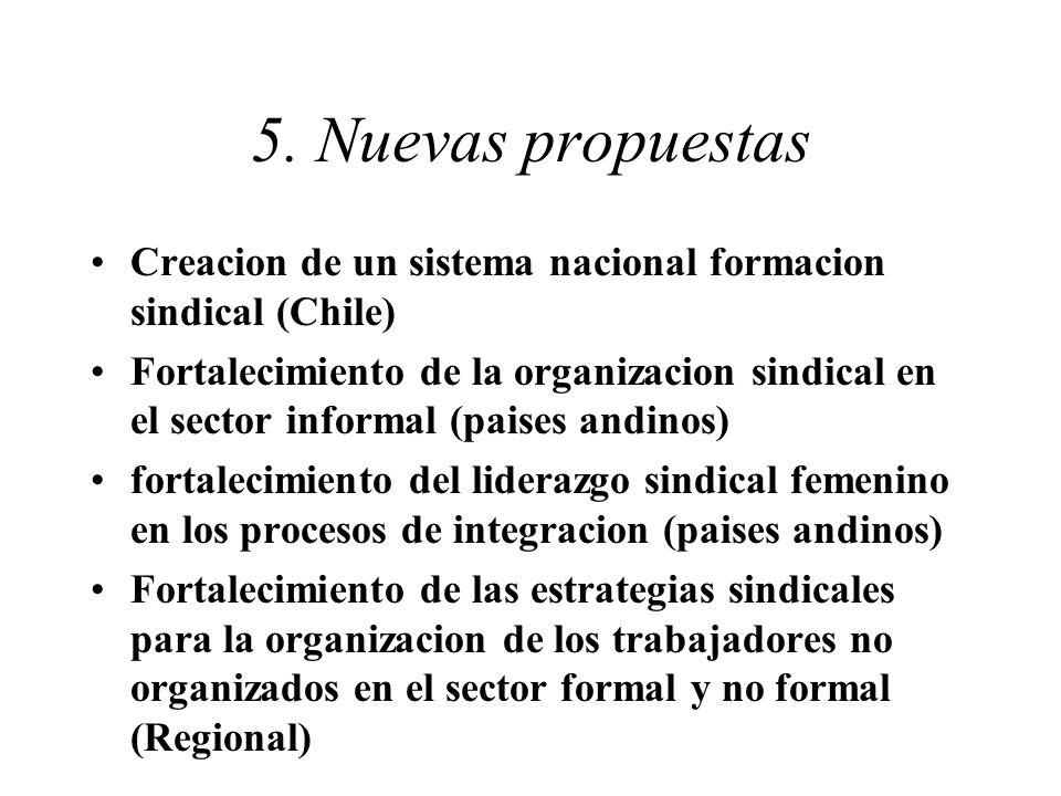 5. Nuevas propuestas Creacion de un sistema nacional formacion sindical (Chile) Fortalecimiento de la organizacion sindical en el sector informal (pai