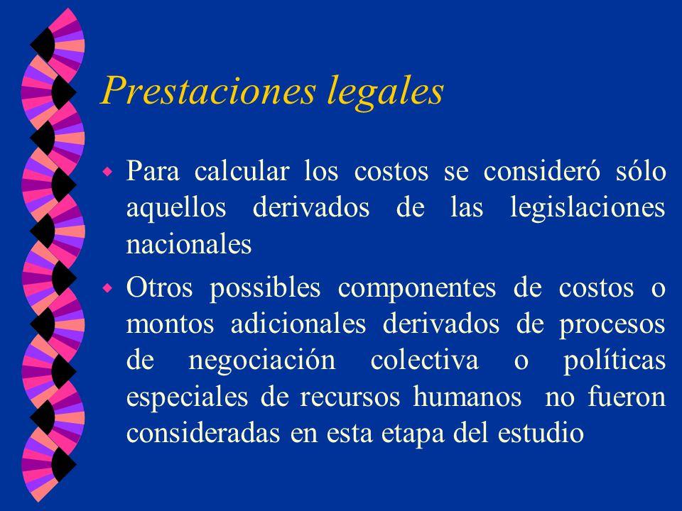 Prestaciones legales w Para calcular los costos se consideró sólo aquellos derivados de las legislaciones nacionales w Otros possibles componentes de