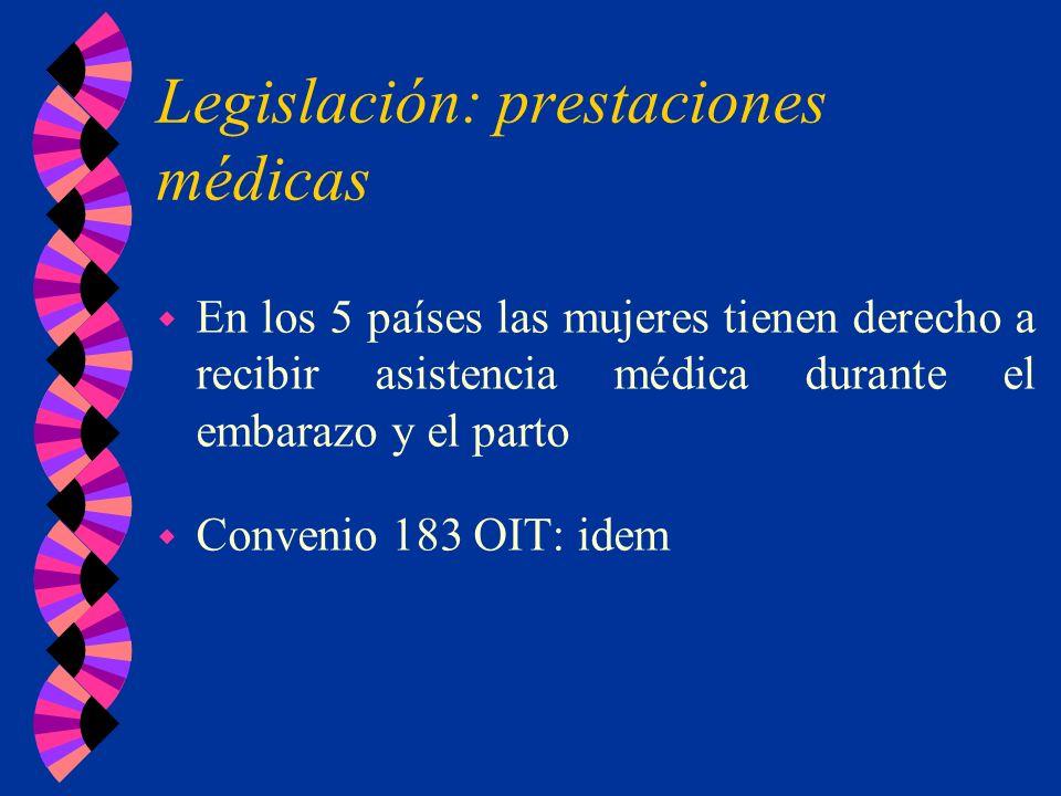 Legislación: prestaciones médicas w En los 5 países las mujeres tienen derecho a recibir asistencia médica durante el embarazo y el parto w Convenio 1