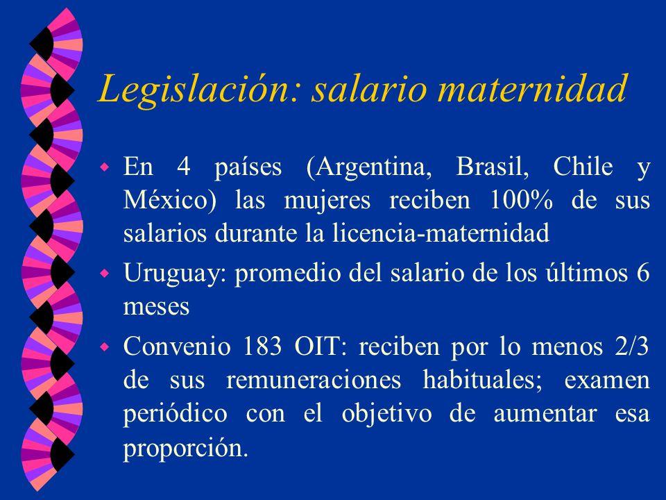 Legislación: salario maternidad w En 4 países (Argentina, Brasil, Chile y México) las mujeres reciben 100% de sus salarios durante la licencia-materni