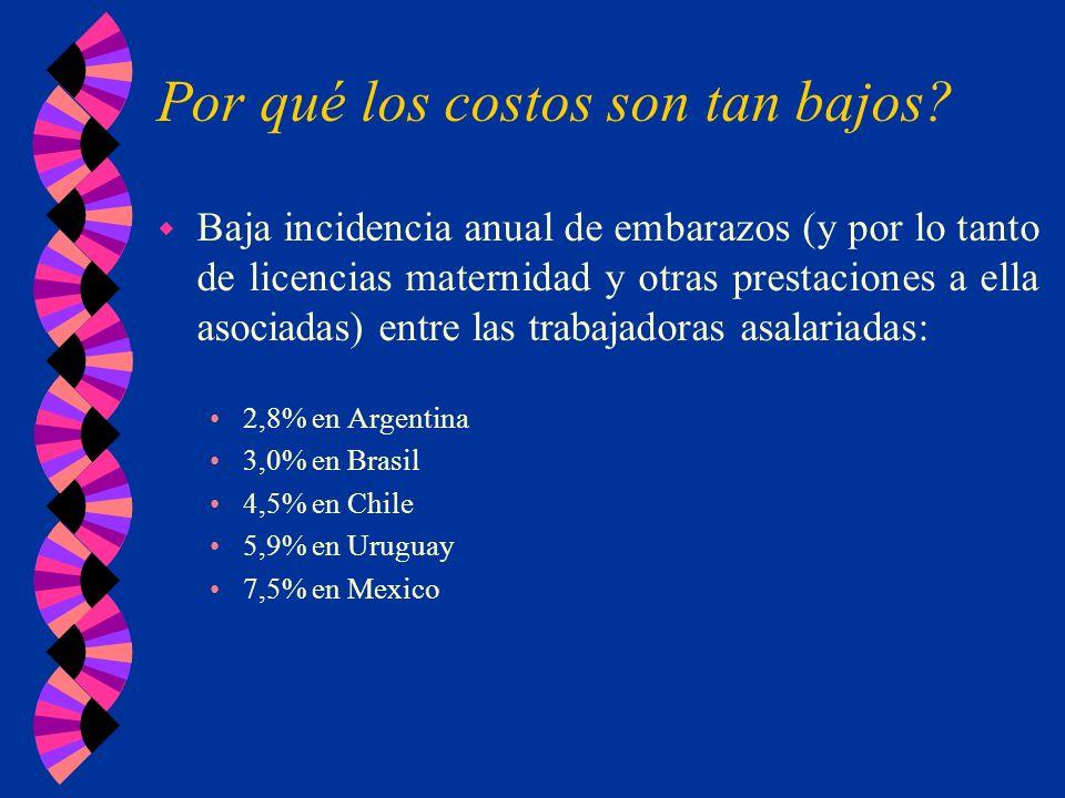 Por qué los costos son tan bajos? w Baja incidencia anual de embarazos (y por lo tanto de licencias maternidad y otras prestaciones a ella asociadas)