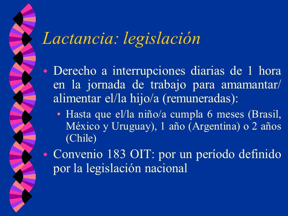 Lactancia: legislación w Derecho a interrupciones diarias de 1 hora en la jornada de trabajo para amamantar/ alimentar el/la hijo/a (remuneradas): Has
