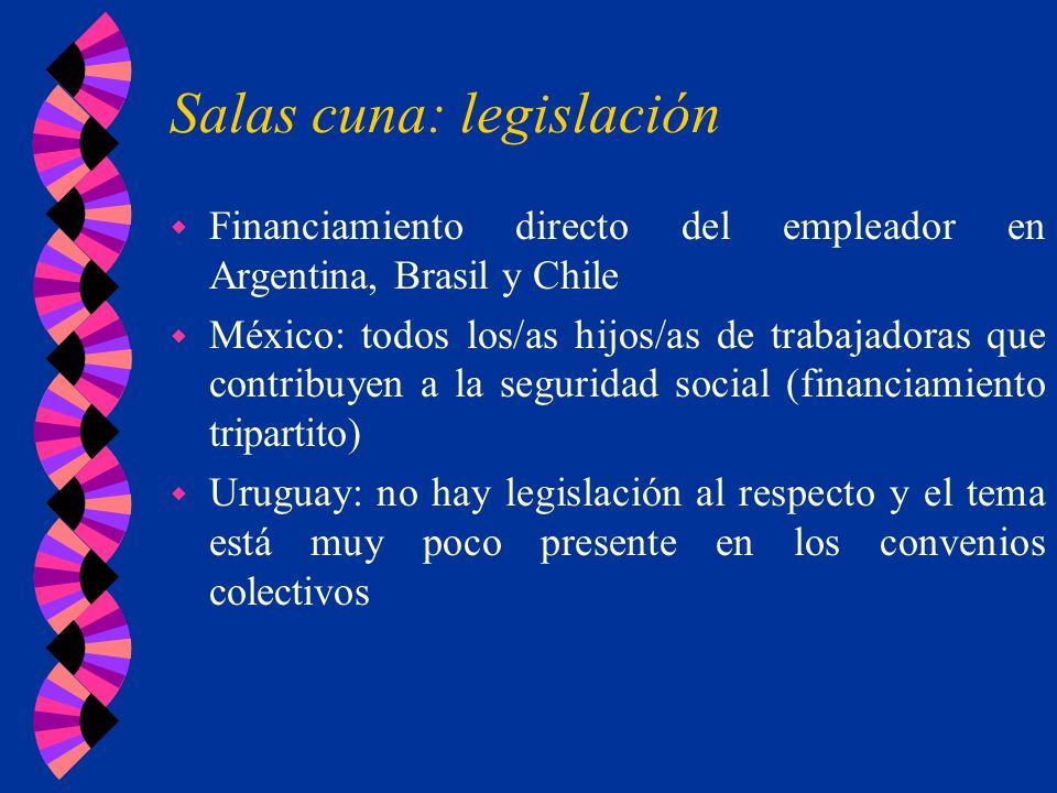 Salas cuna: legislación w Financiamiento directo del empleador en Argentina, Brasil y Chile w México: todos los/as hijos/as de trabajadoras que contri
