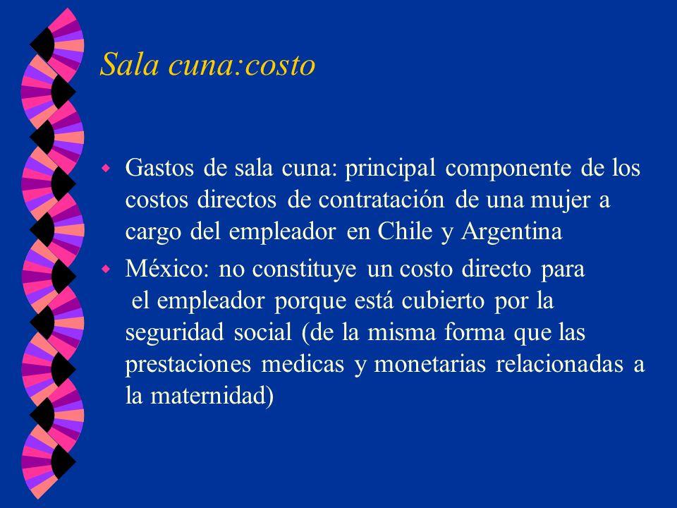 Sala cuna:costo w Gastos de sala cuna: principal componente de los costos directos de contratación de una mujer a cargo del empleador en Chile y Argen