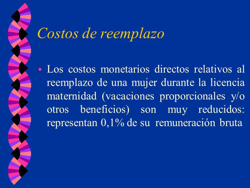 Costos de reemplazo w Los costos monetarios directos relativos al reemplazo de una mujer durante la licencia maternidad (vacaciones proporcionales y/o