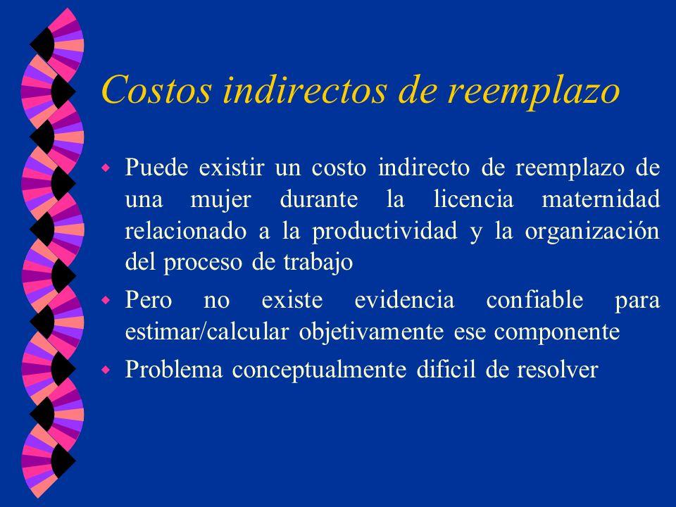 Costos indirectos de reemplazo w Puede existir un costo indirecto de reemplazo de una mujer durante la licencia maternidad relacionado a la productivi