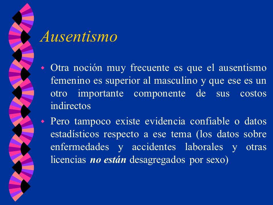Ausentismo w Otra noción muy frecuente es que el ausentismo femenino es superior al masculino y que ese es un otro importante componente de sus costos
