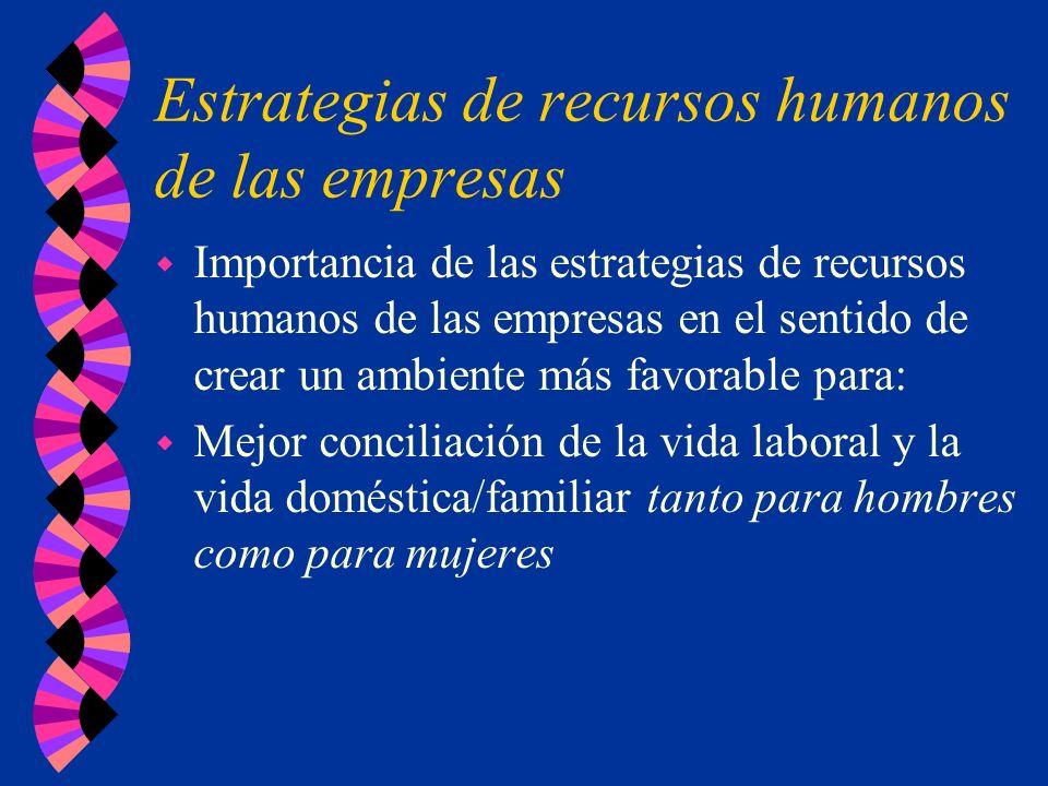 Estrategias de recursos humanos de las empresas w Importancia de las estrategias de recursos humanos de las empresas en el sentido de crear un ambient