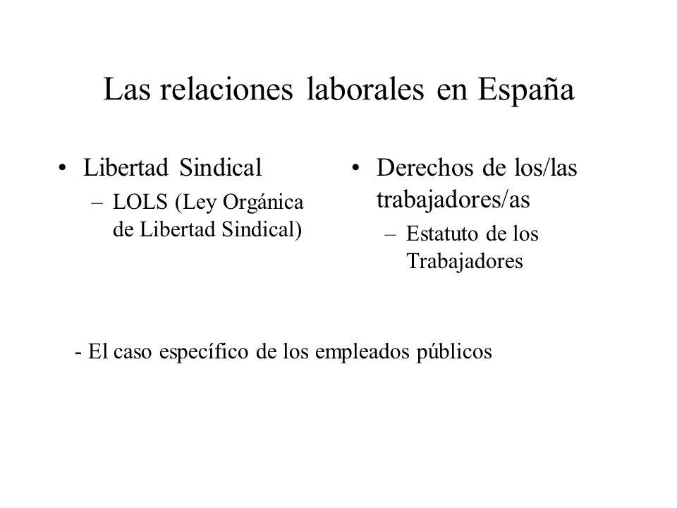 Las relaciones laborales en España Libertad Sindical –LOLS (Ley Orgánica de Libertad Sindical) Derechos de los/las trabajadores/as –Estatuto de los Trabajadores - El caso específico de los empleados públicos