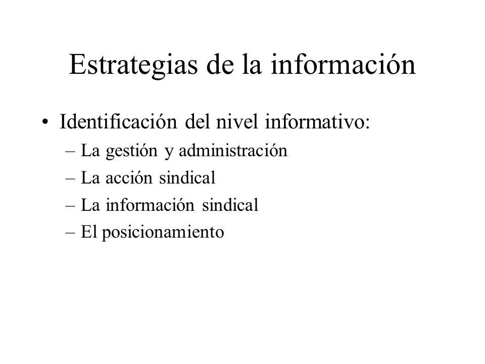 Estrategias de la información Identificación del nivel informativo: –La gestión y administración –La acción sindical –La información sindical –El posicionamiento