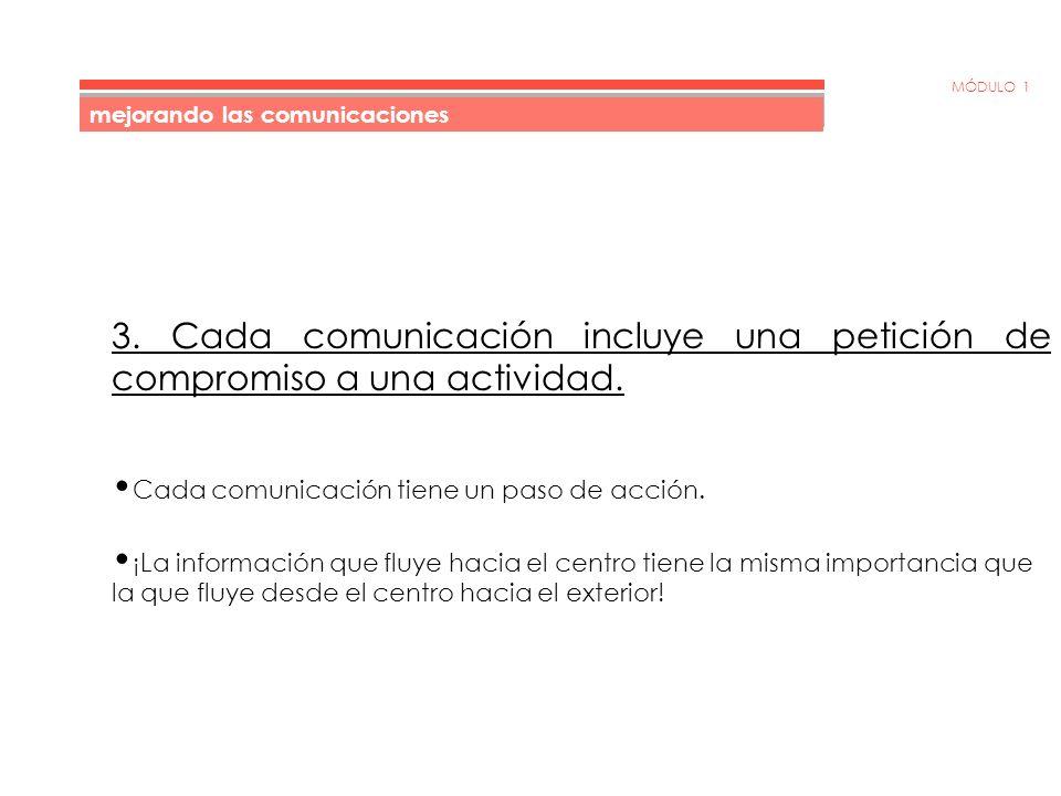 MÓDULO 1 3. Cada comunicación incluye una petición de compromiso a una actividad.