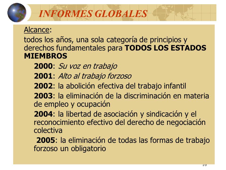 16 INFORMES GLOBALES Alcance: todos los años, una sola categoría de principios y derechos fundamentales para TODOS LOS ESTADOS MIEMBROS 2000: Su voz e