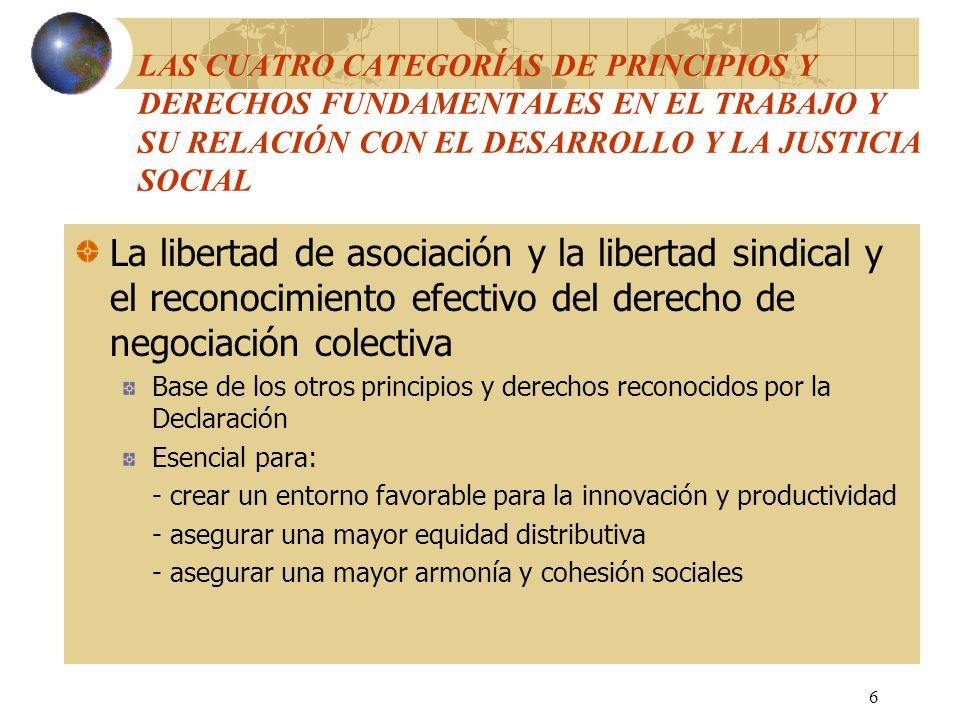 6 LAS CUATRO CATEGORÍAS DE PRINCIPIOS Y DERECHOS FUNDAMENTALES EN EL TRABAJO Y SU RELACIÓN CON EL DESARROLLO Y LA JUSTICIA SOCIAL La libertad de asoci