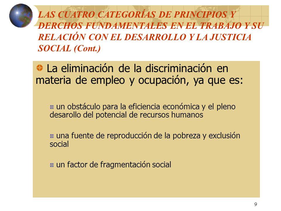 9 La eliminación de la discriminación en materia de empleo y ocupación, ya que es: un obstáculo para la eficiencia económica y el pleno desarollo del