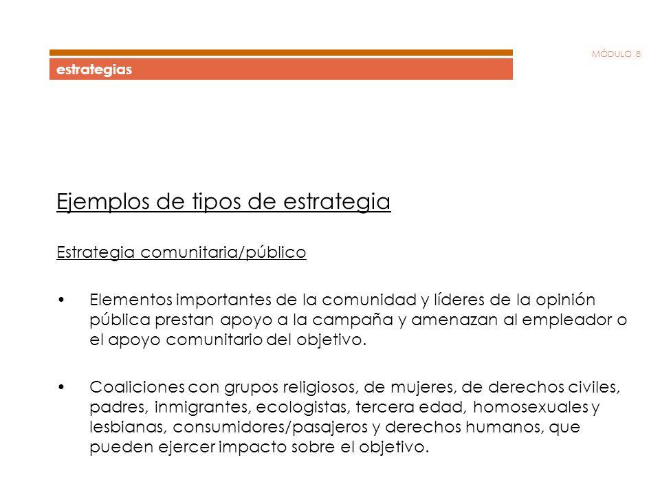 MÓDULO 8 estrategias Ejemplos de tipos de estrategia Estrategia comunitaria/público Elementos importantes de la comunidad y líderes de la opinión públ