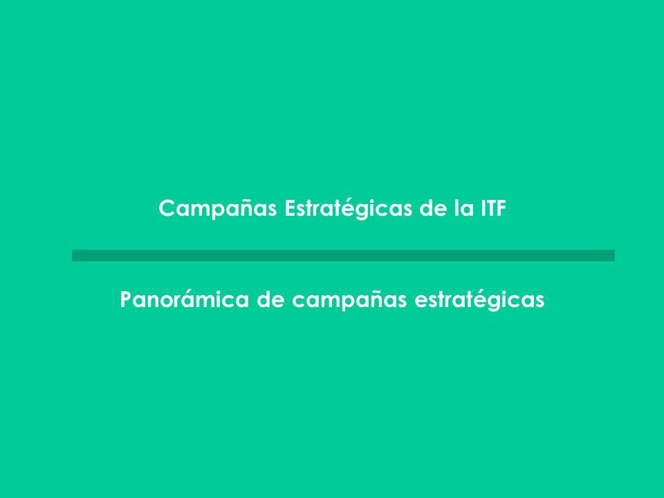 Campañas Estratégicas de la ITF Panorámica de campañas estratégicas