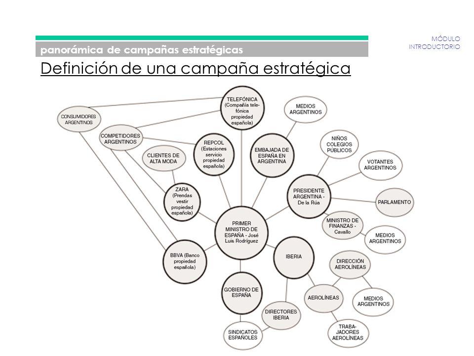 MÓDULO INTRODUCTORIO panorámica de campañas estratégicas Definición de una campaña estratégica