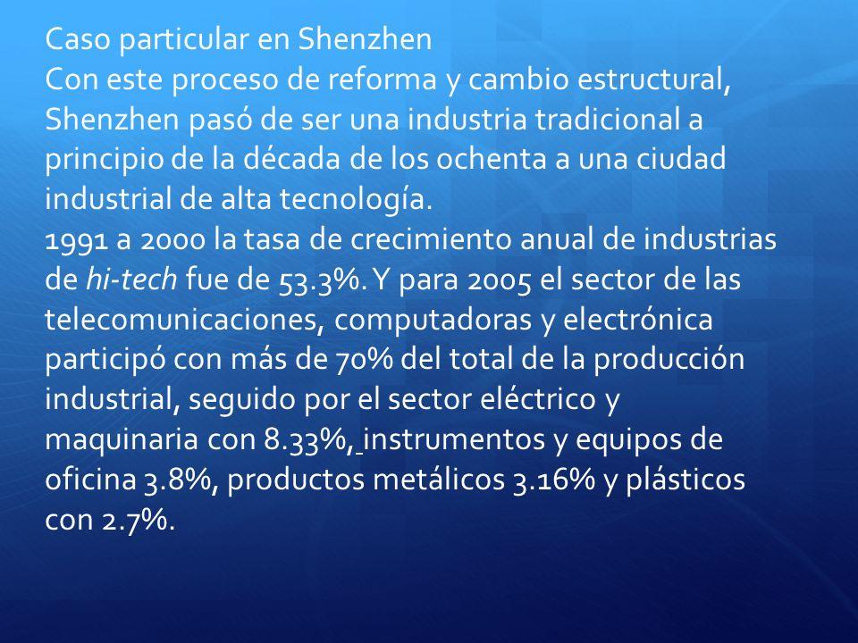 Caso particular en Shenzhen Con este proceso de reforma y cambio estructural, Shenzhen pasó de ser una industria tradicional a principio de la década de los ochenta a una ciudad industrial de alta tecnología.
