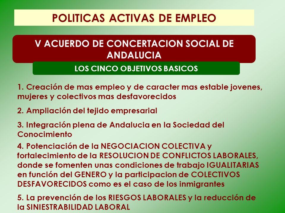 POLITICAS ACTIVAS DE EMPLEO V ACUERDO DE CONCERTACION SOCIAL DE ANDALUCIA LOS CINCO OBJETIVOS BASICOS 1. Creación de mas empleo y de caracter mas esta