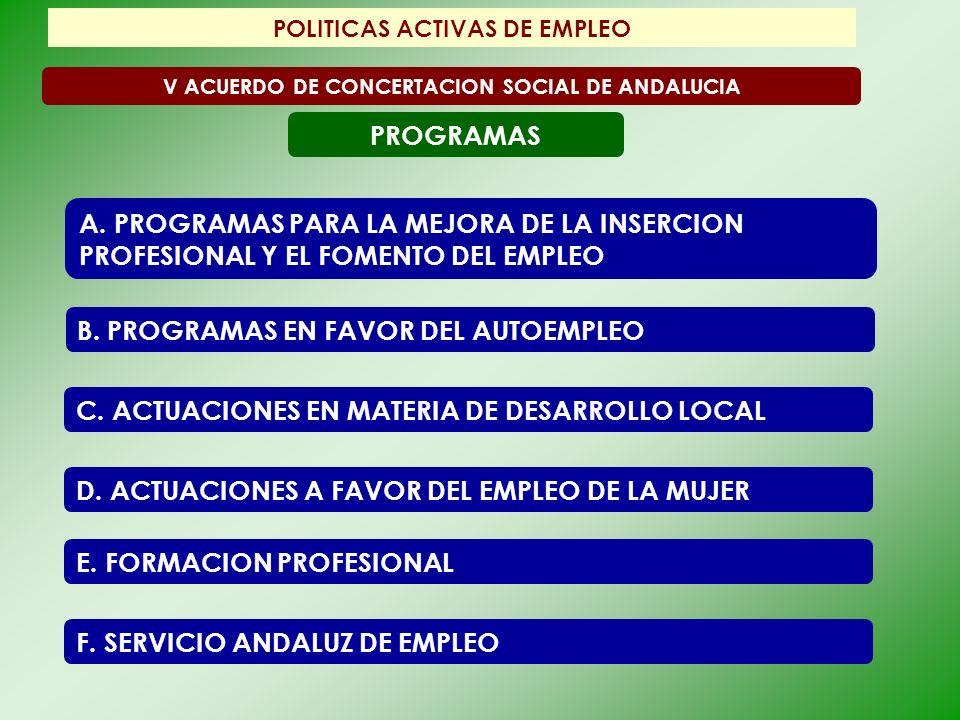 POLITICAS ACTIVAS DE EMPLEO V ACUERDO DE CONCERTACION SOCIAL DE ANDALUCIA PROGRAMAS A. PROGRAMAS PARA LA MEJORA DE LA INSERCION PROFESIONAL Y EL FOMEN