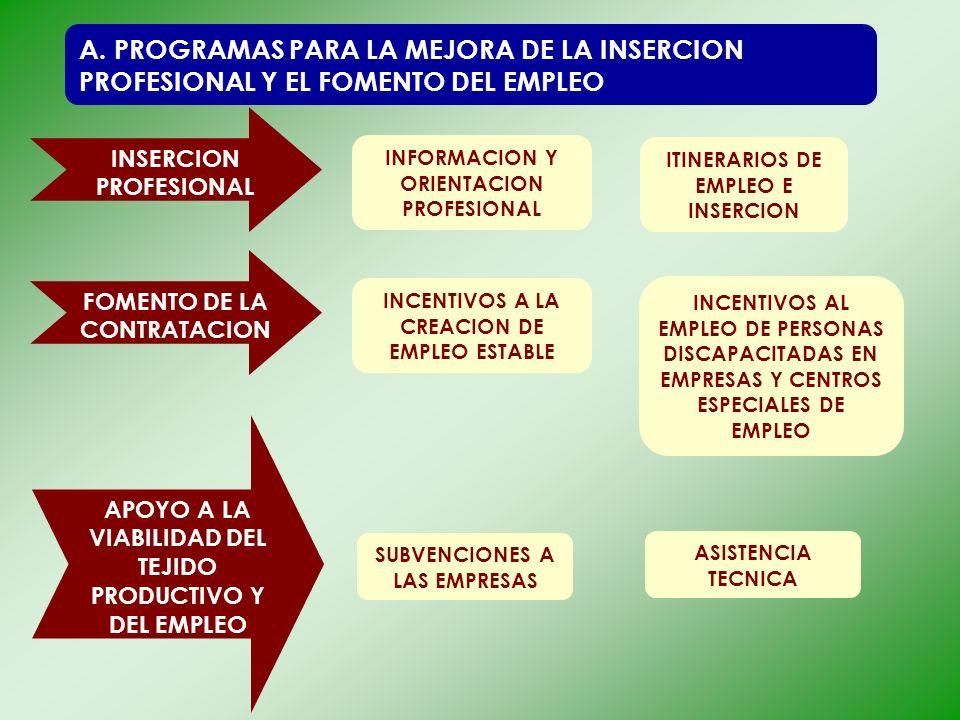 A. PROGRAMAS PARA LA MEJORA DE LA INSERCION PROFESIONAL Y EL FOMENTO DEL EMPLEO INSERCION PROFESIONAL INFORMACION Y ORIENTACION PROFESIONAL ITINERARIO