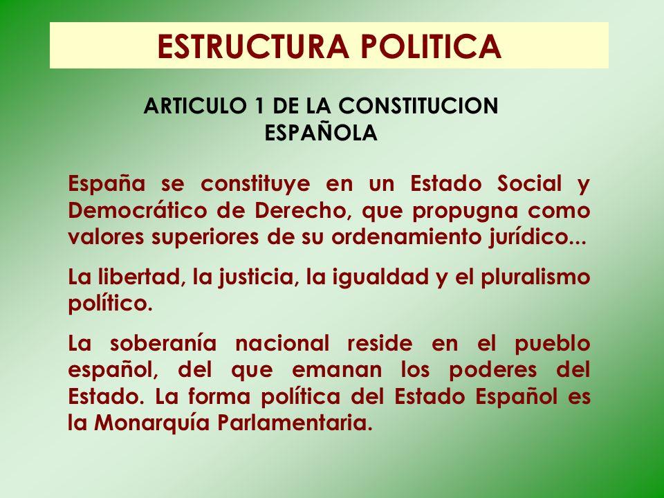 ESTRUCTURA POLITICA ARTICULO 1 DE LA CONSTITUCION ESPAÑOLA España se constituye en un Estado Social y Democrático de Derecho, que propugna como valore