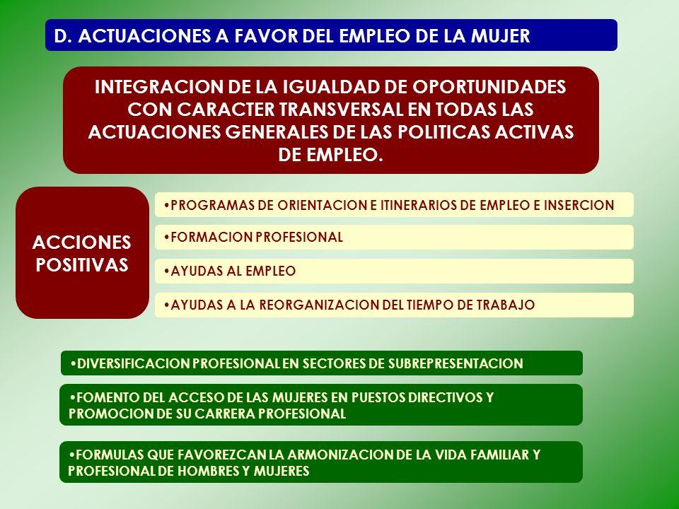 D. ACTUACIONES A FAVOR DEL EMPLEO DE LA MUJER INTEGRACION DE LA IGUALDAD DE OPORTUNIDADES CON CARACTER TRANSVERSAL EN TODAS LAS ACTUACIONES GENERALES