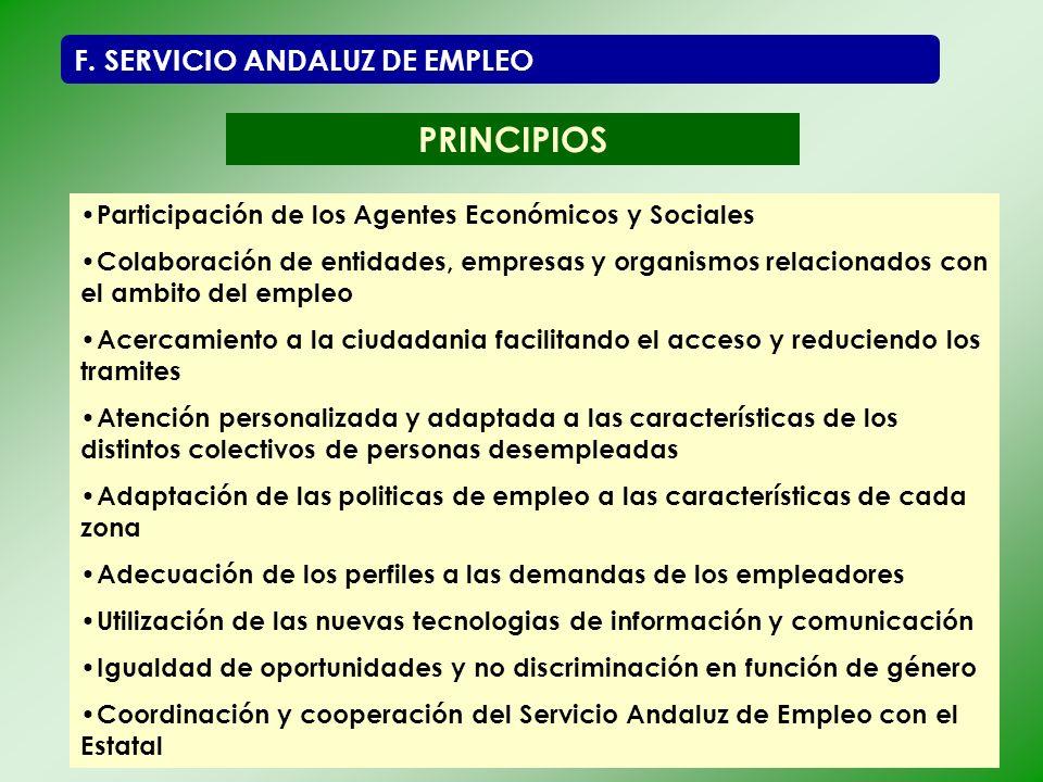 F. SERVICIO ANDALUZ DE EMPLEO PRINCIPIOS Participación de los Agentes Económicos y Sociales Colaboración de entidades, empresas y organismos relaciona
