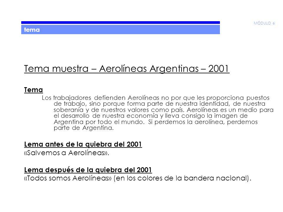 MÓDULO 6 tema Tema muestra – Aerolíneas Argentinas – 2001 Tema Los trabajadores defienden Aerolíneas no por que les proporciona puestos de trabajo, sino porque forma parte de nuestra identidad, de nuestra soberanía y de nuestros valores como país.
