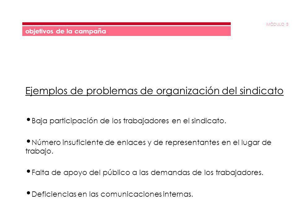 MÓDULO 3 objetivos de la campaña Ejemplos de problemas de organización del sindicato Baja participación de los trabajadores en el sindicato. Número in