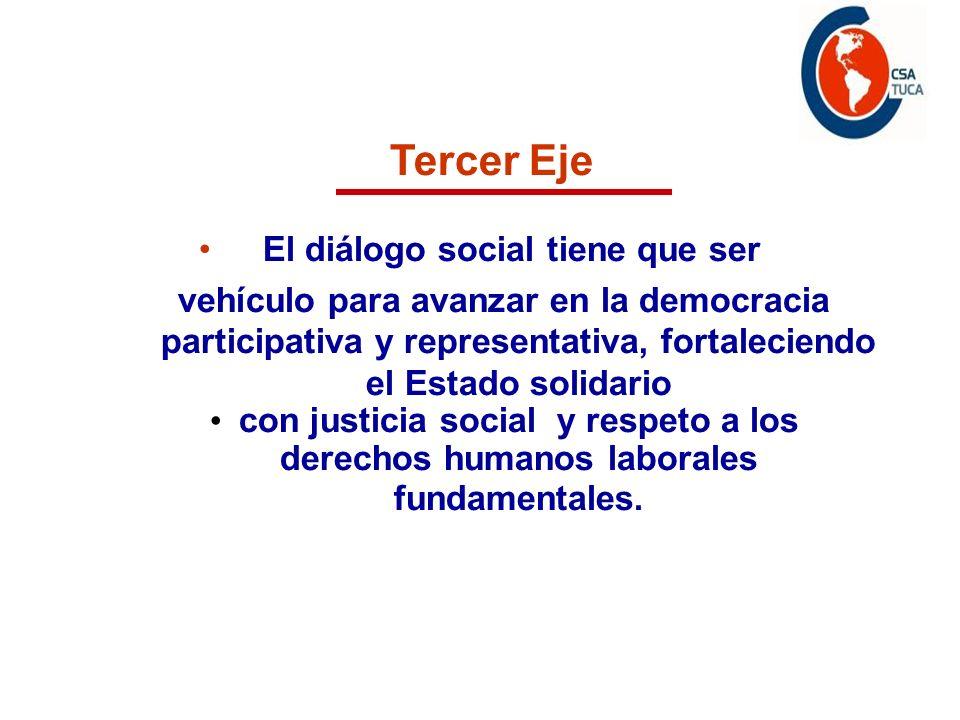 Tercer Eje El diálogo social tiene que ser vehículo para avanzar en la democracia participativa y representativa, fortaleciendo el Estado solidario con justicia social y respeto a los derechos humanos laborales fundamentales.