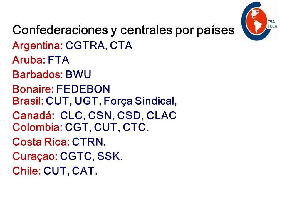 Confederaciones y centrales por países Argentina: CGTRA, CTA Aruba: FTA Barbados: BWU Bonaire: FEDEBON Brasil: CUT, UGT, Força Sindical, Canadá: CLC, CSN, CSD, CLAC Colombia: CGT, CUT, CTC.