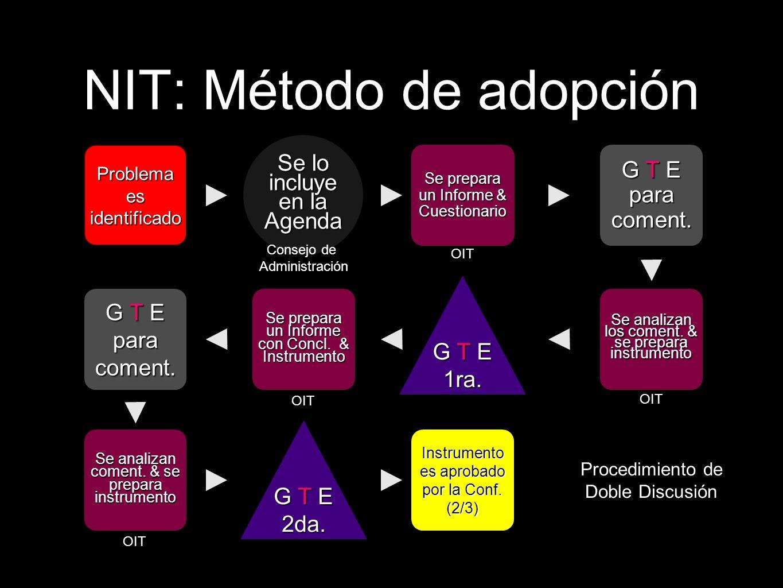 NIT: Método de adopción Problema es identificado Se prepara un Informe & Cuestionario G T E para coment. Se analizan los coment. & se prepara instrume