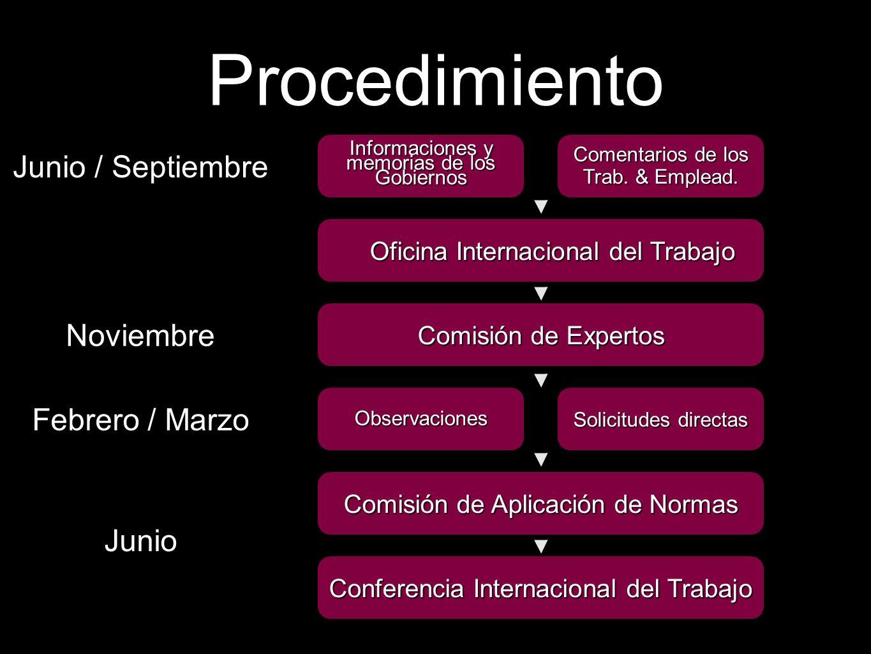 Procedimiento Informaciones y memorias de los Gobiernos Comentarios de los Trab. & Emplead. Oficina Internacional del Trabajo Comisión de Expertos Obs