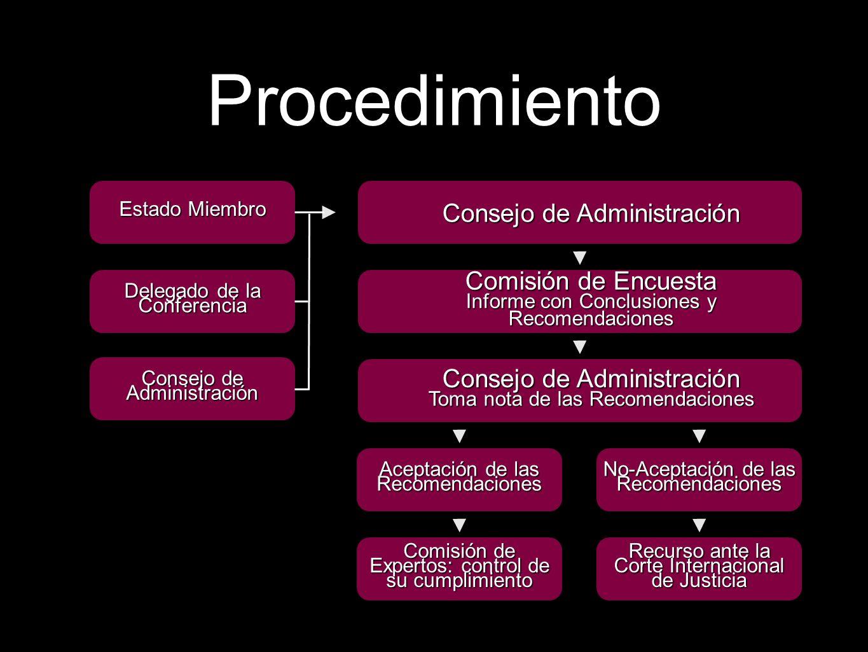Procedimiento Estado Miembro Delegado de la Conferencia Consejo de Administración Consejo de Administración Comisión de Encuesta Informe con Conclusio