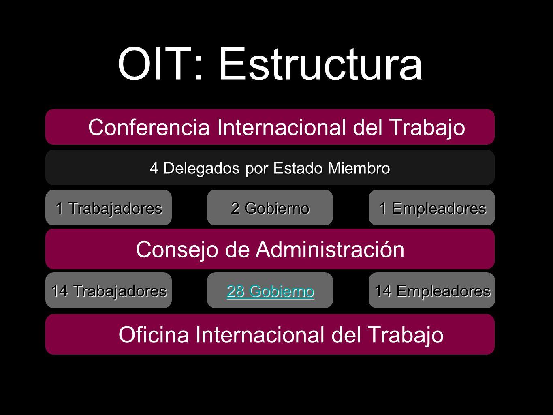 Conferencia Internacional del Trabajo 4 Delegados por Estado Miembro 1 Trabajadores2 Gobierno1 Empleadores 14 Trabajadores 2222 8888 G G G G oooo bbbb