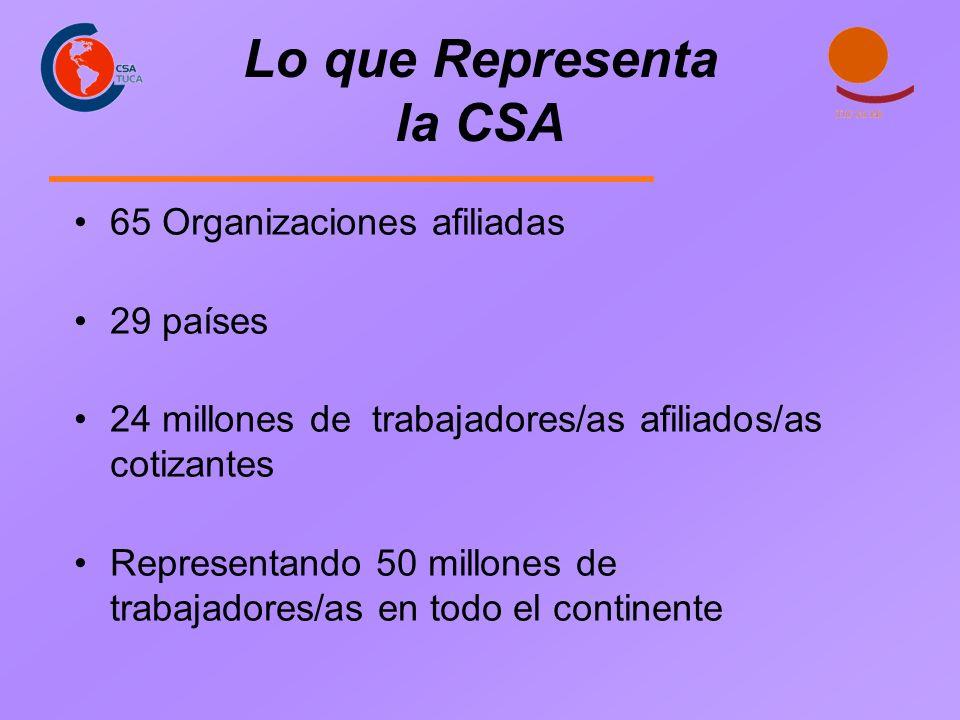 Lo que Representa la CSA 65 Organizaciones afiliadas 29 países 24 millones de trabajadores/as afiliados/as cotizantes Representando 50 millones de trabajadores/as en todo el continente