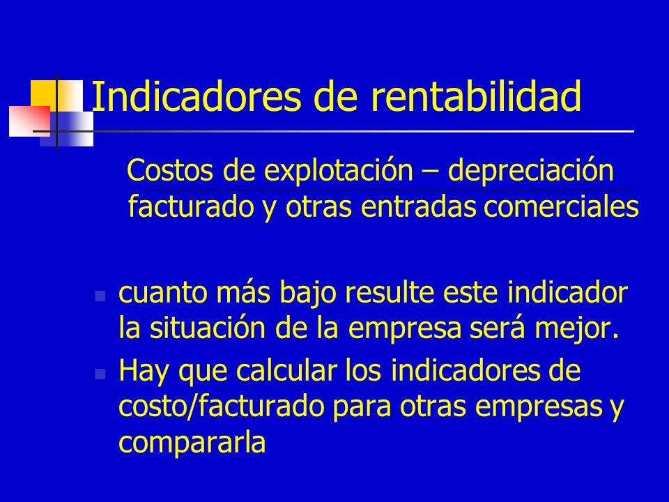 Indicadores de rentabilidad Costos de explotación – depreciación facturado y otras entradas comerciales cuanto más bajo resulte este indicador la situación de la empresa será mejor.