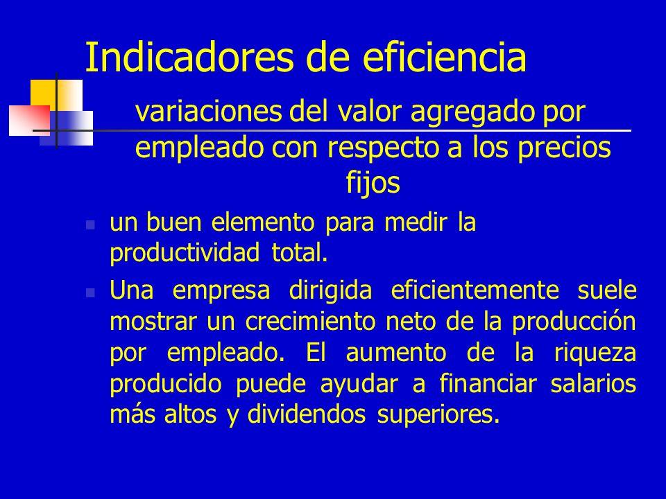 Indicadores de eficiencia variaciones del valor agregado por empleado con respecto a los precios fijos un buen elemento para medir la productividad total.