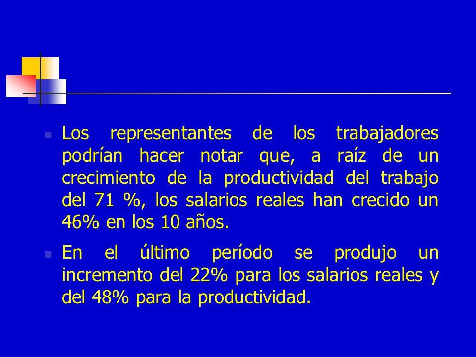 Los representantes de los trabajadores podrían hacer notar que, a raíz de un crecimiento de la productividad del trabajo del 71 %, los salarios reales