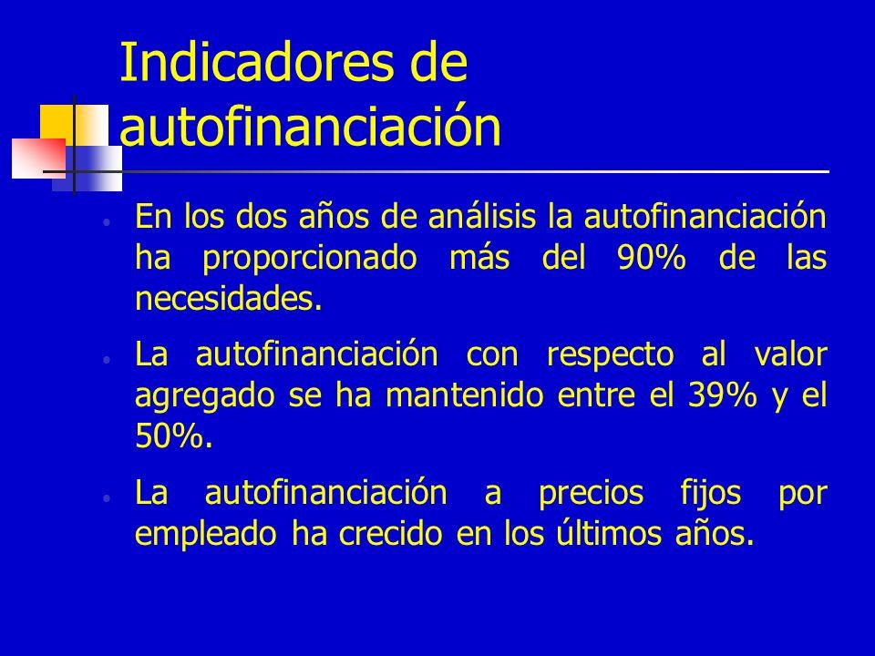 Indicadores de autofinanciación En los dos años de análisis la autofinanciación ha proporcionado más del 90% de las necesidades. La autofinanciación c