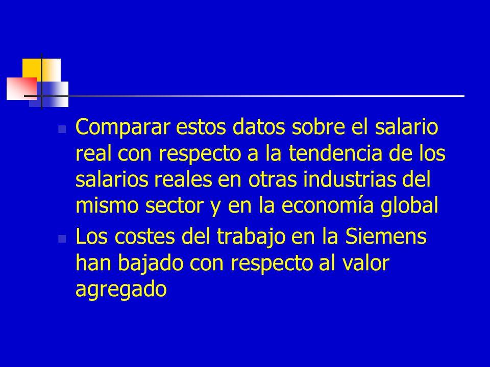 Comparar estos datos sobre el salario real con respecto a la tendencia de los salarios reales en otras industrias del mismo sector y en la economía global Los costes del trabajo en la Siemens han bajado con respecto al valor agregado